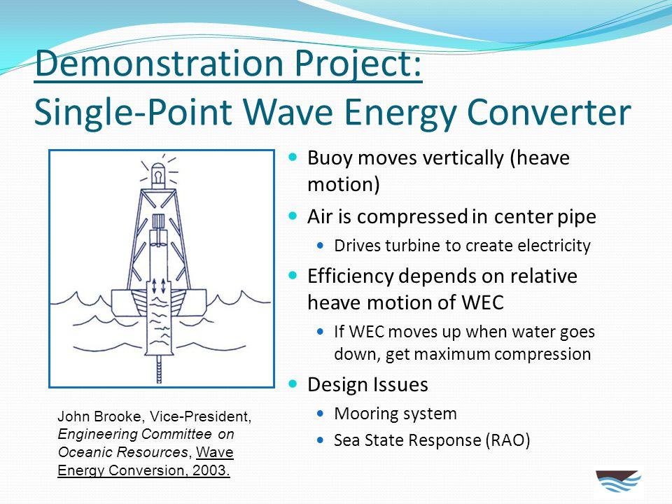Typical Wave Energy Converter (Oscillating Water Column) University of Wisconsin Madison Nicole Johnson & Eric Olson.