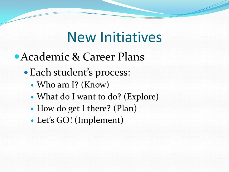 New Initiatives Academic & Career Plans Each student's process: Who am I.