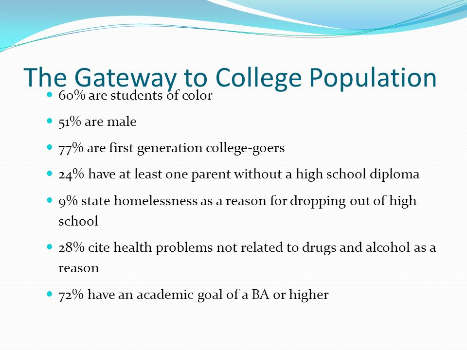 The Gateway to College Population 60% are students of color 51% are male 77% are first generation college-goers 24% have at least one parent without a high school diploma 9% state homelessness as a reason for dropping out of high school 28% cite health problems not related to drugs and alcohol as a reason 72% have an academic goal of a BA or higher