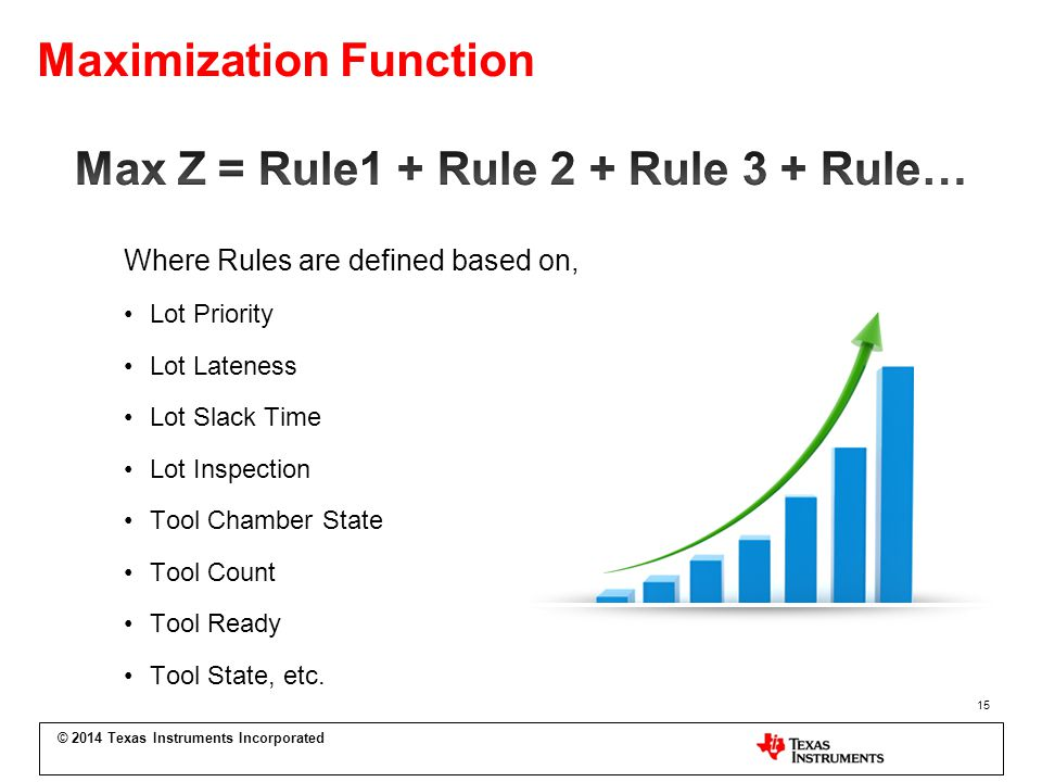 Maximization Function Where Rules are defined based on, Lot Priority Lot Lateness Lot Slack Time Lot Inspection Tool Chamber State Tool Count Tool Ready Tool State, etc.