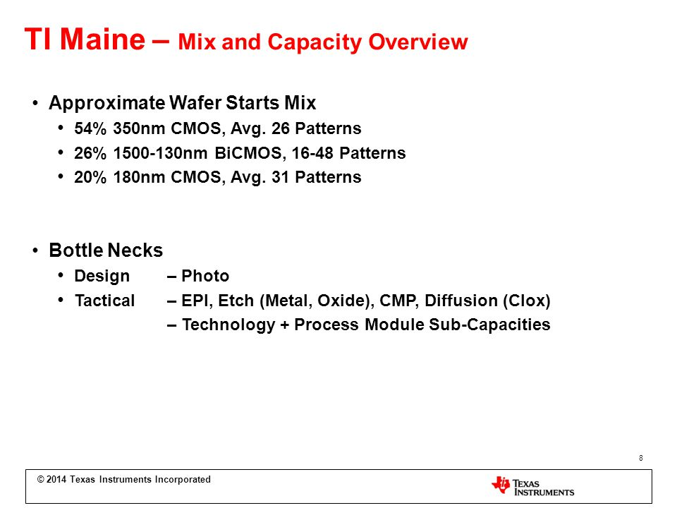 TI Maine – Mix and Capacity Overview Approximate Wafer Starts Mix 54% 350nm CMOS, Avg.