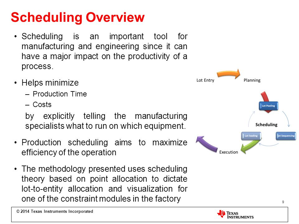 Problem Statement 6 Chamber States  (setup condition) with 35 active production recipes In-flexibility to run everywhere based on, –Hardware –Gas restrictions –Recipe qualification on tools Chamber conditioning & test runs needed when switching states Inability to meet required productive hours results in cycle time losses  Chamber states are defined based on the gas configuration used for Production © 2014 Texas Instruments Incorporated