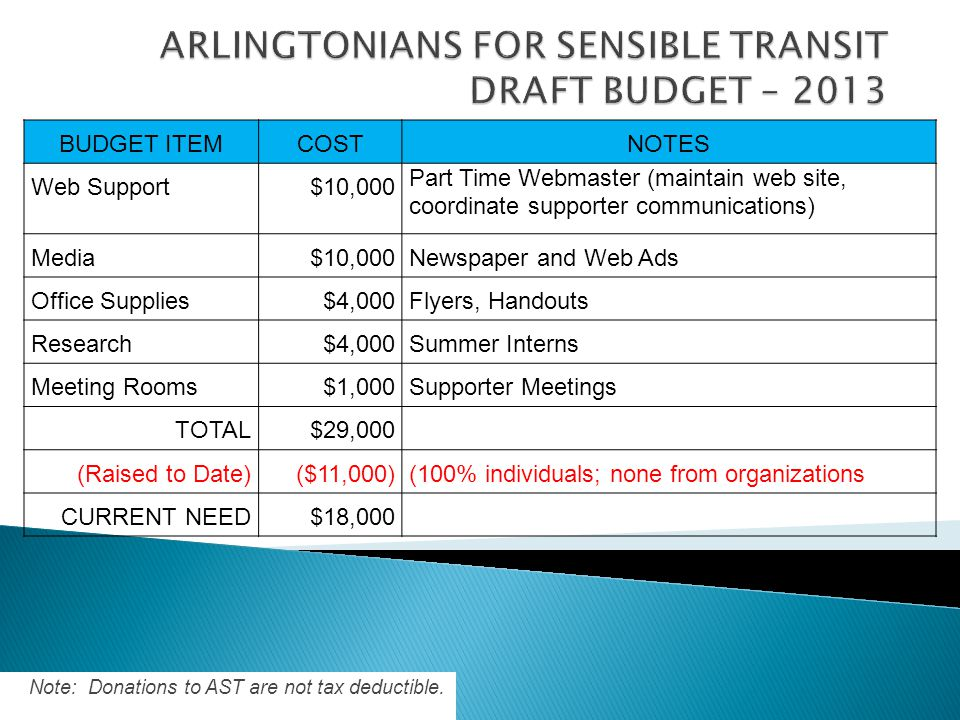 Note: Donations to AST are not tax deductible.