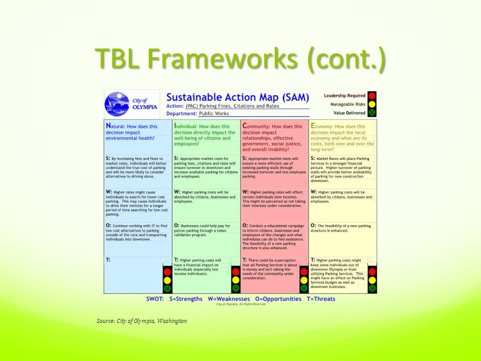 TBL Frameworks (cont.) Source: City of Olympia, Washington