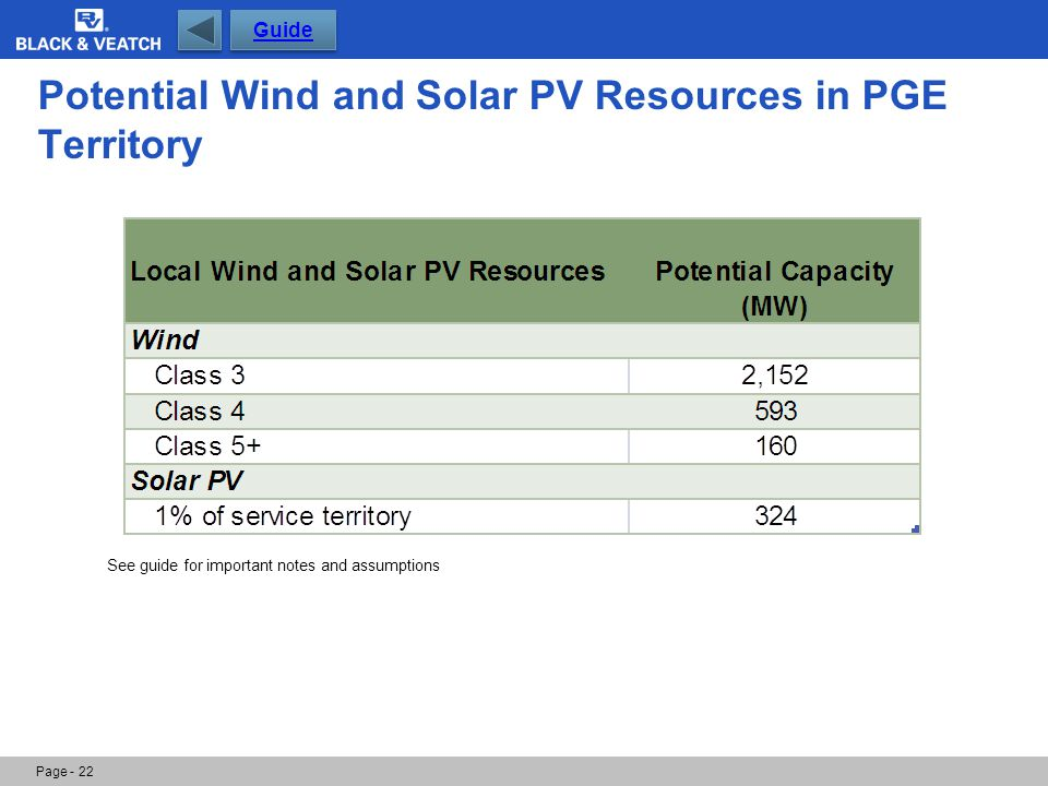 Potential Wind and Solar PV Resources in PGE Territory Page - 22 Guide See guide for important notes and assumptions