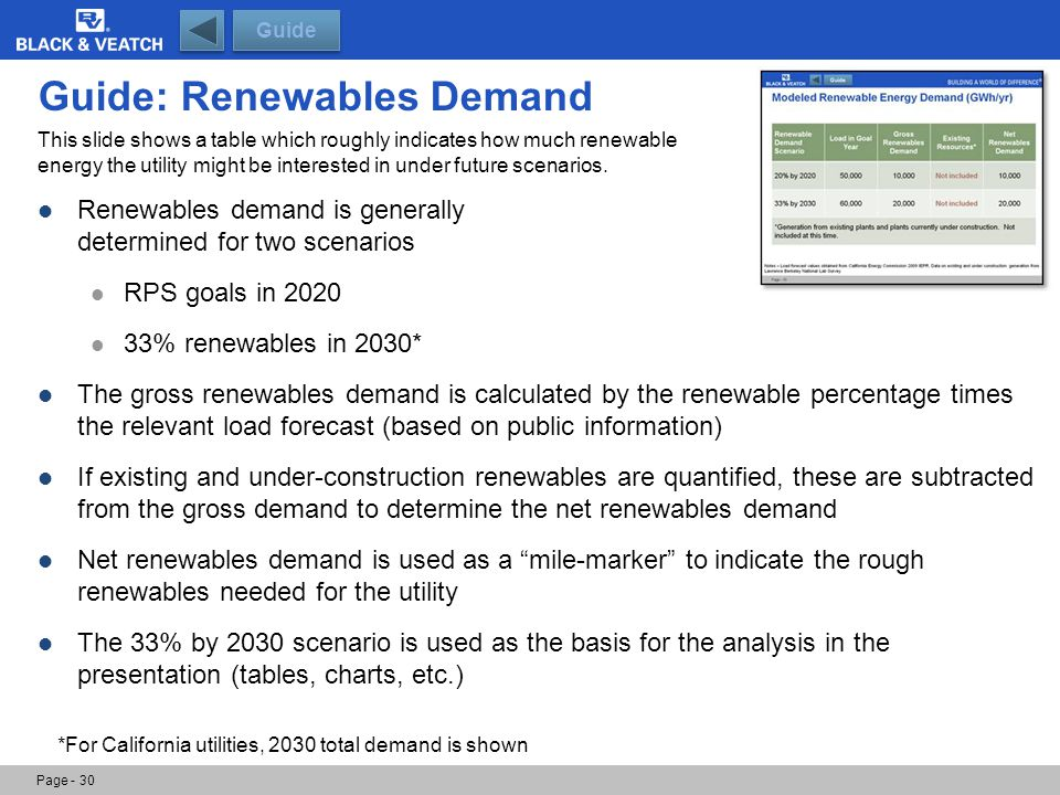 Guide: Renewables Demand Renewables demand is generally determined for two scenarios RPS goals in 2020 33% renewables in 2030* The gross renewables de