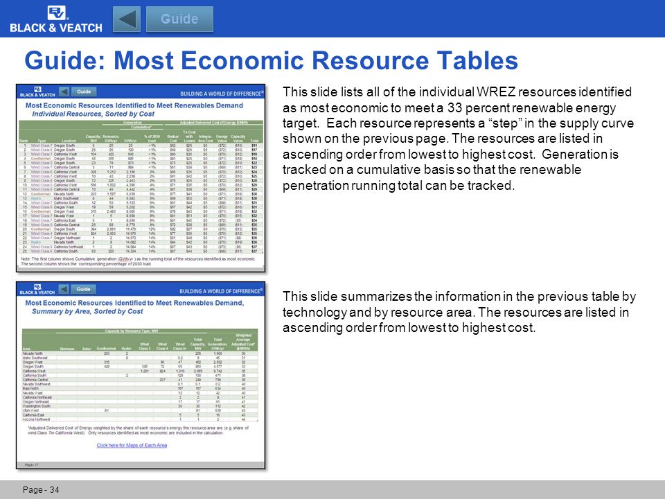 Guide: Most Economic Resource Tables Page - 34 Guide This slide lists all of the individual WREZ resources identified as most economic to meet a 33 pe