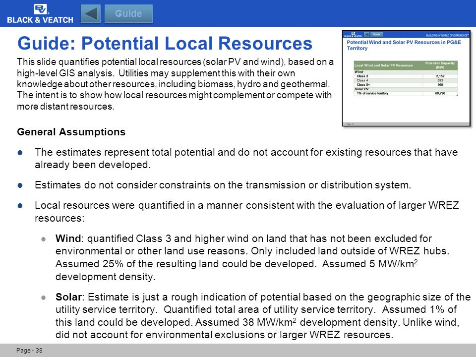 Guide: Potential Local Resources General Assumptions The estimates represent total potential and do not account for existing resources that have alrea