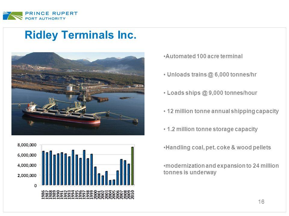 16 Ridley Terminals Inc.