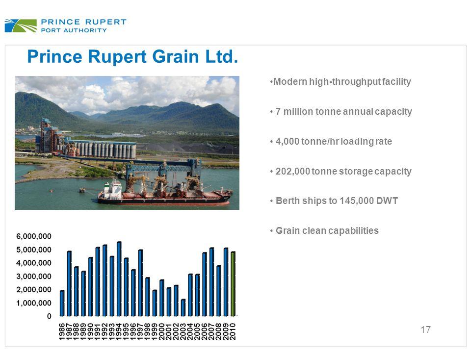 17 Prince Rupert Grain Ltd.
