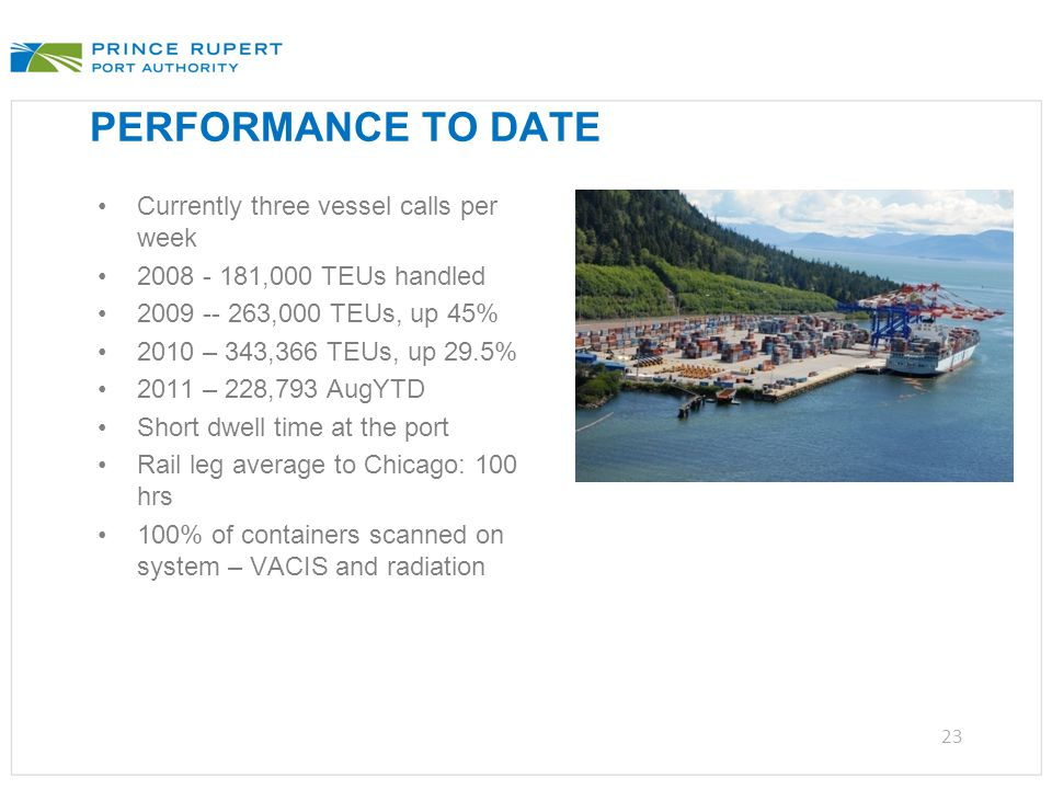 PERFORMANCE TO DATE Currently three vessel calls per week 2008 - 181,000 TEUs handled 2009 -- 263,000 TEUs, up 45% 2010 – 343,366 TEUs, up 29.5% 2011 – 228,793 AugYTD Short dwell time at the port Rail leg average to Chicago: 100 hrs 100% of containers scanned on system – VACIS and radiation 23
