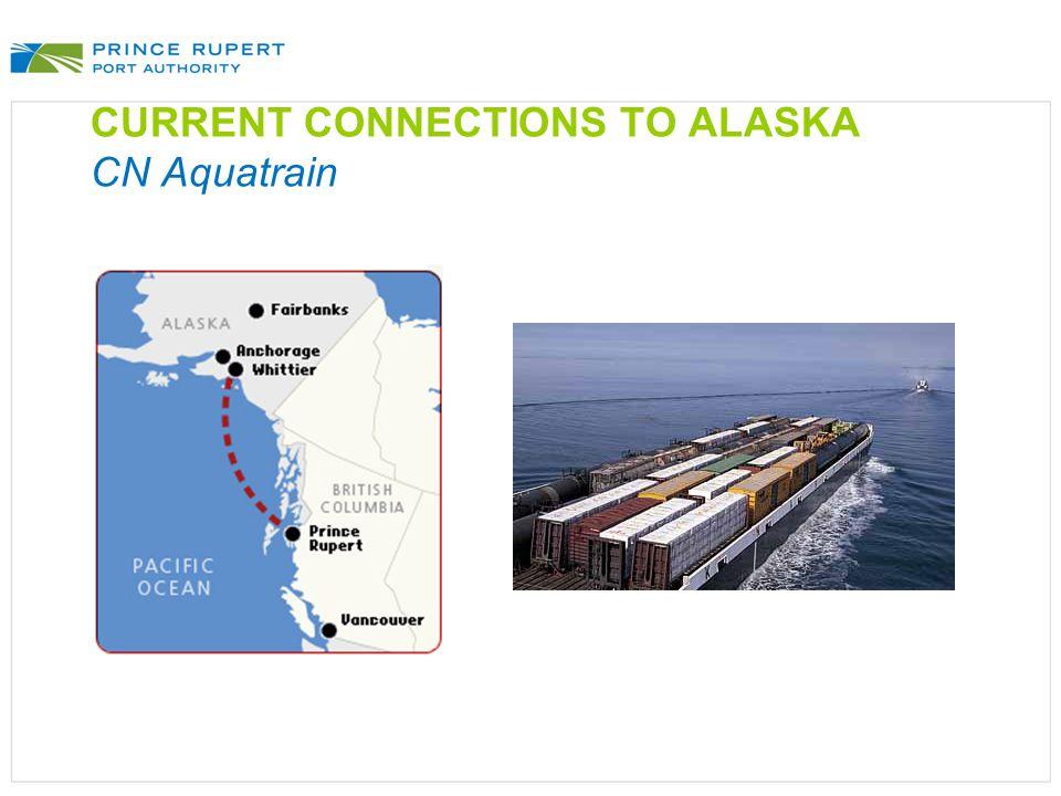 CURRENT CONNECTIONS TO ALASKA CN Aquatrain
