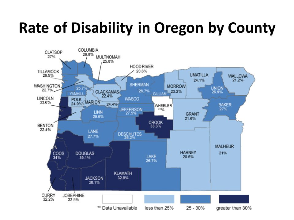 Rate of Disability in Oregon by County