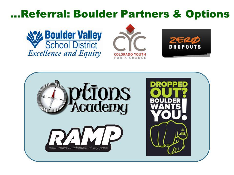 …Referral: Boulder Partners & Options