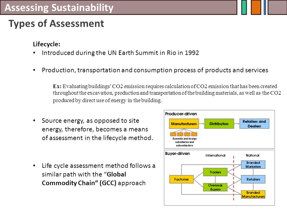 Assessing Sustainability Types of Assessment Lifecycle: Introduced during the UN Earth Summit in Rio in 1992 Production, transportation and consumption process of products and services Ex: Evaluating buildings' CO2 emission requires calculation of CO2 emission that has been created throughout the excavation, production and transportation of the building materials, as well as the CO2 produced by direct use of energy in the building.