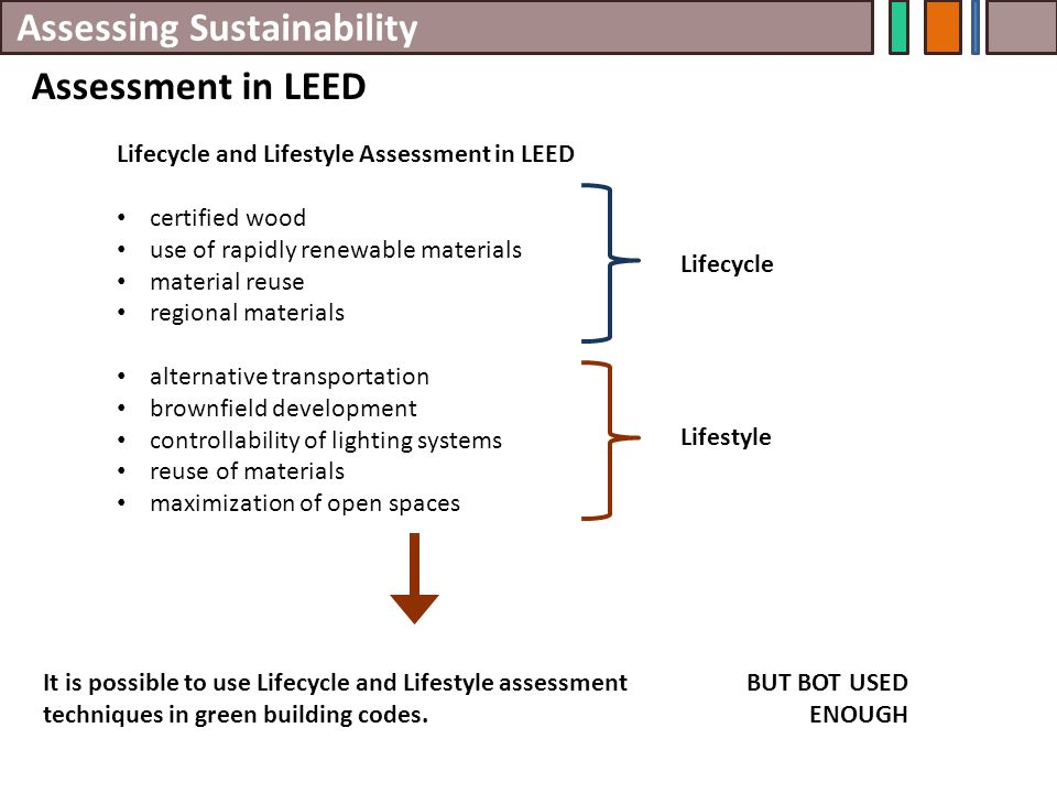 Assessing Sustainability Assessment in LEED Lifecycle and Lifestyle Assessment in LEED certified wood use of rapidly renewable materials material reuse regional materials alternative transportation brownfield development controllability of lighting systems reuse of materials maximization of open spaces Lifecycle Lifestyle It is possible to use Lifecycle and Lifestyle assessment techniques in green building codes.