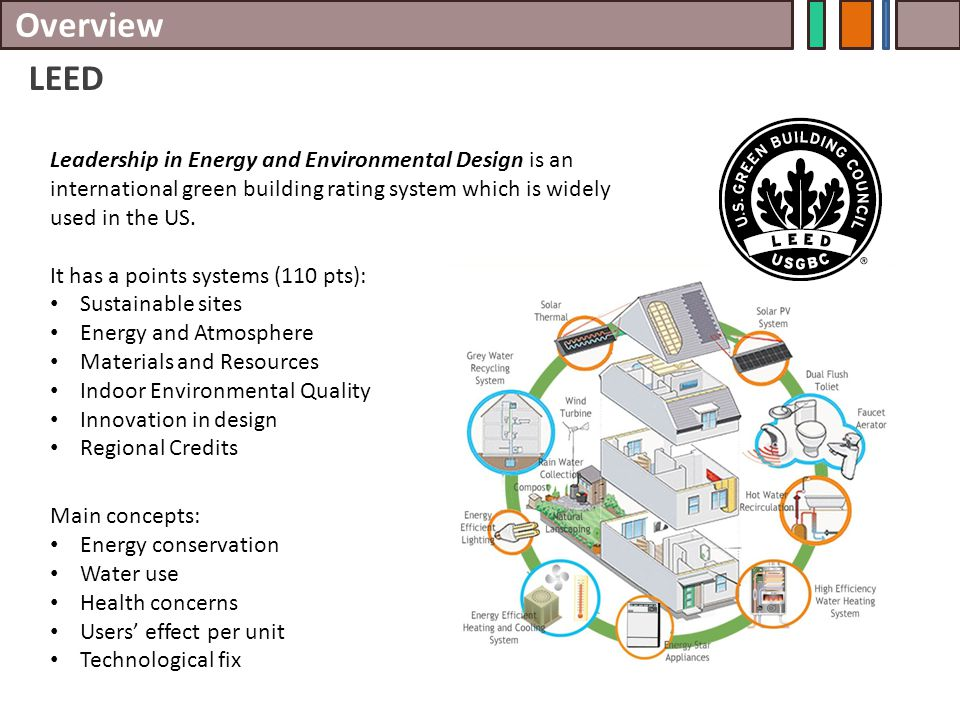 Assessing Sustainability Assessment in LEED water use use of material and resources, construction pollution prevention heat island effect low emitting materials storm water control Performance of the building Performance of the occupant (End-User Impact) Calculations are through per unit area and per unit volume Technological fixes as solutions