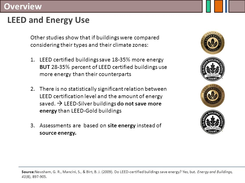 Overview LEED and Energy Use Other studies show that if buildings were compared considering their types and their climate zones: 1.LEED certified buil