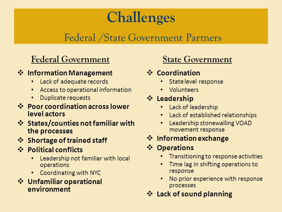 Challenges Federal /State Government Partners  Information Management Lack of adequate records Access to operational information Duplicate requests  Poor coordination across lower level actors  States/counties not familiar with the processes  Shortage of trained staff  Political conflicts Leadership not familiar with local operations Coordinating with NYC  Unfamiliar operational environment  Coordination State level response Volunteers  Leadership Lack of leadership Lack of established relationships Leadership stonewalling VOAD movement response  Information exchange  Operations Transitioning to response activities Time lag in shifting operations to response No prior experience with response processes  Lack of sound planning Federal GovernmentState Government
