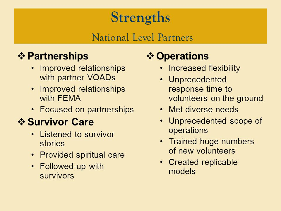 Strengths State/Local Partners  Partnerships Improved relationships with partner VOADs  Survivor Care Met needs (food/clothing/sheltering) in record time and numbers  Operations Increased flexibility Unprecedented response time to volunteers on the ground Met diverse needs Unprecedented scope of operations Trained huge numbers of new volunteers