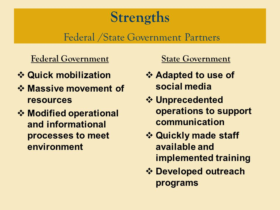 Strengths Federal /State Government Partners  Quick mobilization  Massive movement of resources  Modified operational and informational processes to meet environment  Adapted to use of social media  Unprecedented operations to support communication  Quickly made staff available and implemented training  Developed outreach programs Federal GovernmentState Government