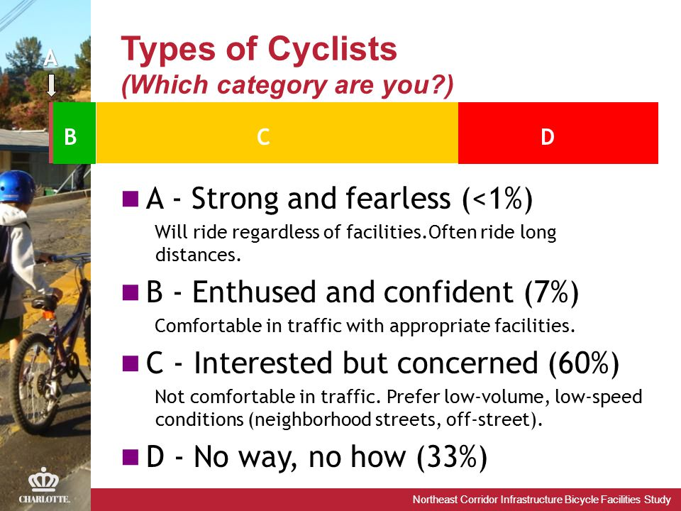 Northeast Corridor Infrastructure Bicycle Facilities Study Types of Cyclists (Which category are you ) A - Strong and fearless (<1%) Will ride regardless of facilities.Often ride long distances.