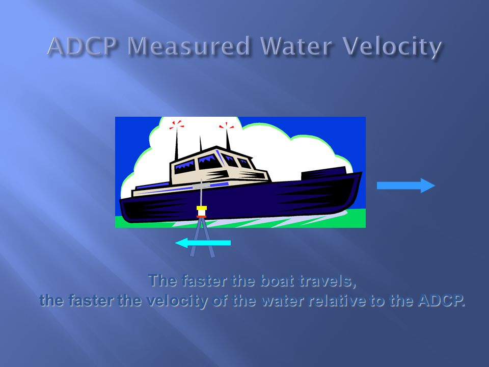  ADCP's can also measure the speed of the instrument or boat by measuring the Doppler shift of a pulse off of the bottom  This is called bottom tracking and assumes that the streambed is stationary  Sediment transport on or near the streambed can affect the Doppler shift of the bottom-tracking pulses, which can result in the measured boat velocity being biased in the opposite direction of the sediment movement.