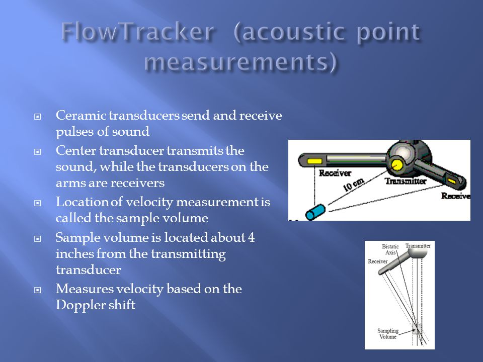 Acoustic Doppler Current Profiler Sound Waves and the Waves and the Doppler Shifts are used to measure Shifts are used to measure Water Velocity Profiles WHAT IS AN ADCP.