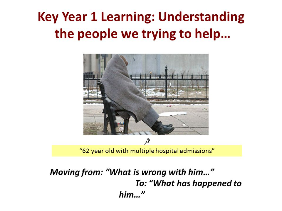 Key Year 1 Learning: Understanding the people we trying to help… 62 year old with multiple hospital admissions Moving from: What is wrong with him… To: What has happened to him…