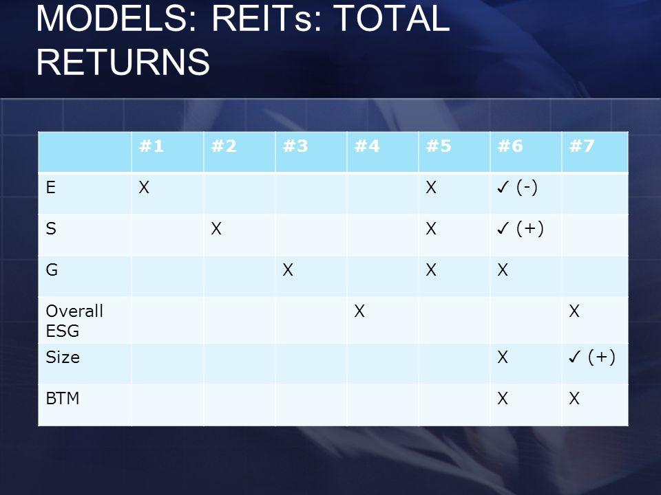 MODELS: REITs: TOTAL RETURNS #1#2#3#4#5#6#7 EXX ✓ (-) SXX ✓ (+) GXXX Overall ESG XX SizeX ✓ (+) BTMXX