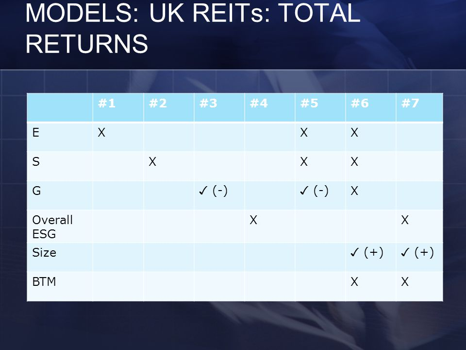 MODELS: UK REITs: TOTAL RETURNS #1#2#3#4#5#6#7 EXXX SXXX G ✓ (-) X Overall ESG XX Size ✓ (+) BTMXX