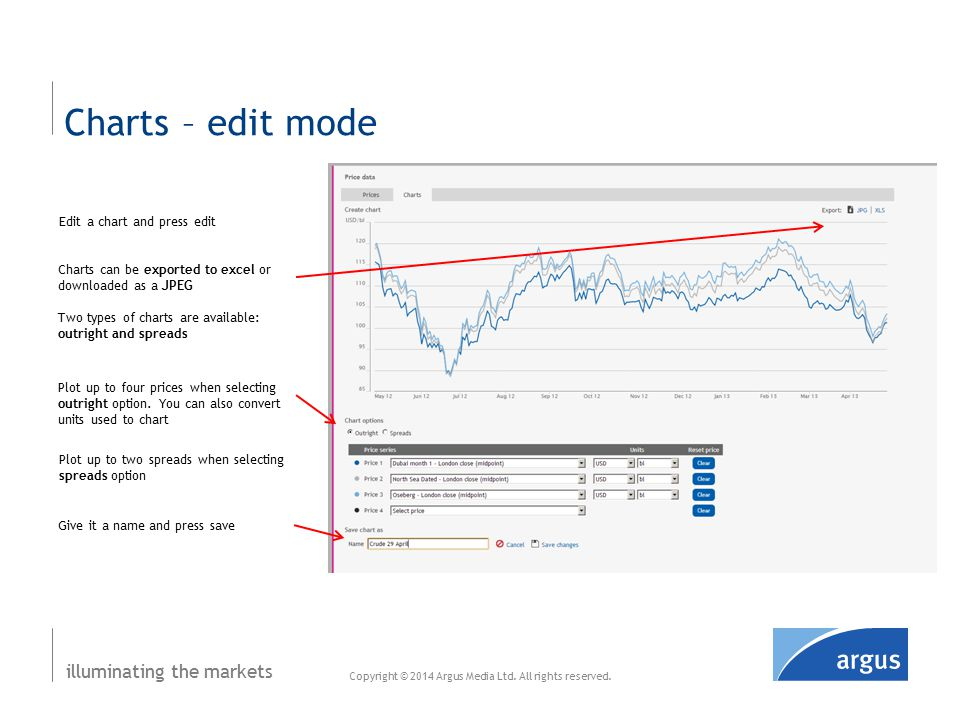 illuminating the markets Charts – edit mode Copyright © 2014 Argus Media Ltd.