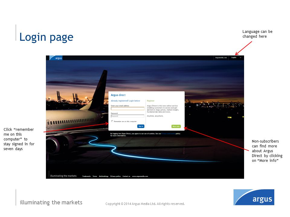 illuminating the markets Charts – edit mode Copyright © 2014 Argus Media Ltd.