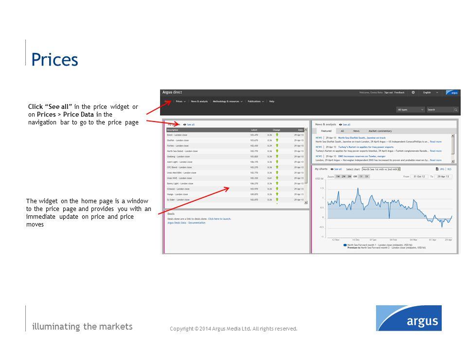 illuminating the markets Prices Copyright © 2014 Argus Media Ltd.