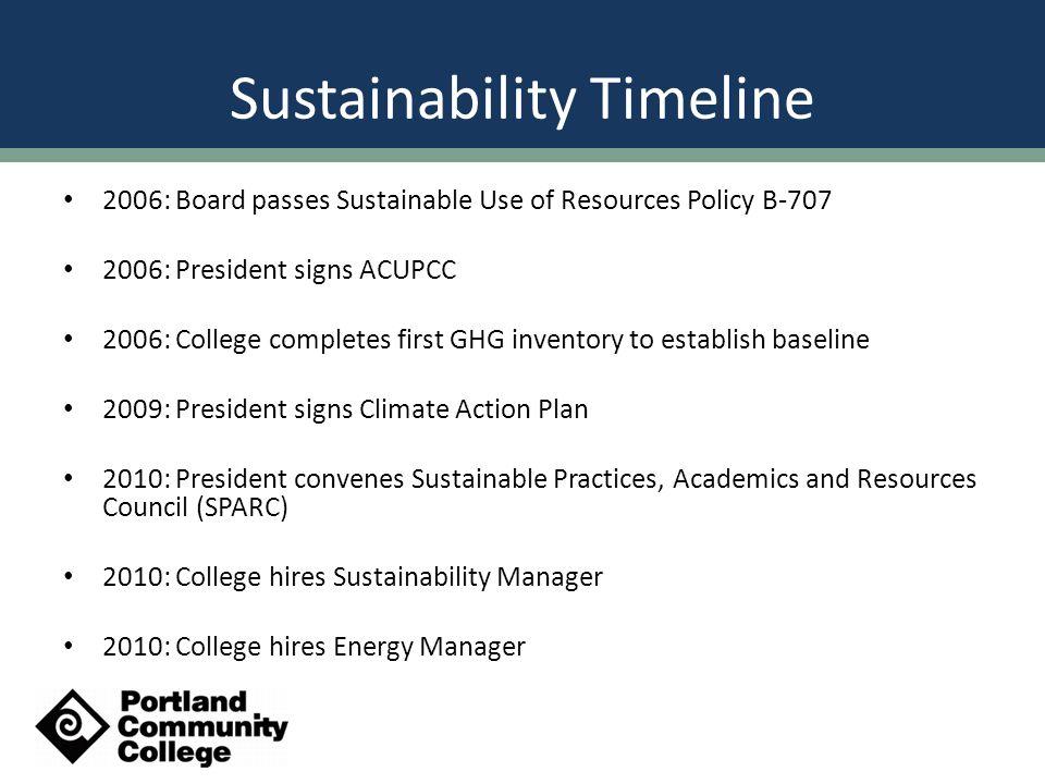 Sustainability Background Cont.