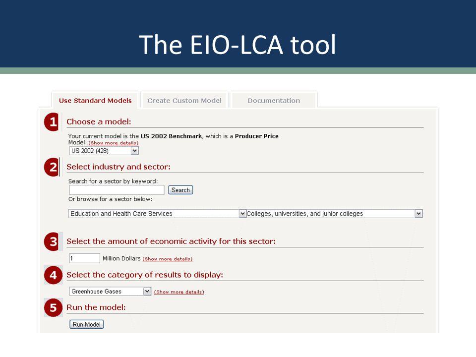 The EIO-LCA tool