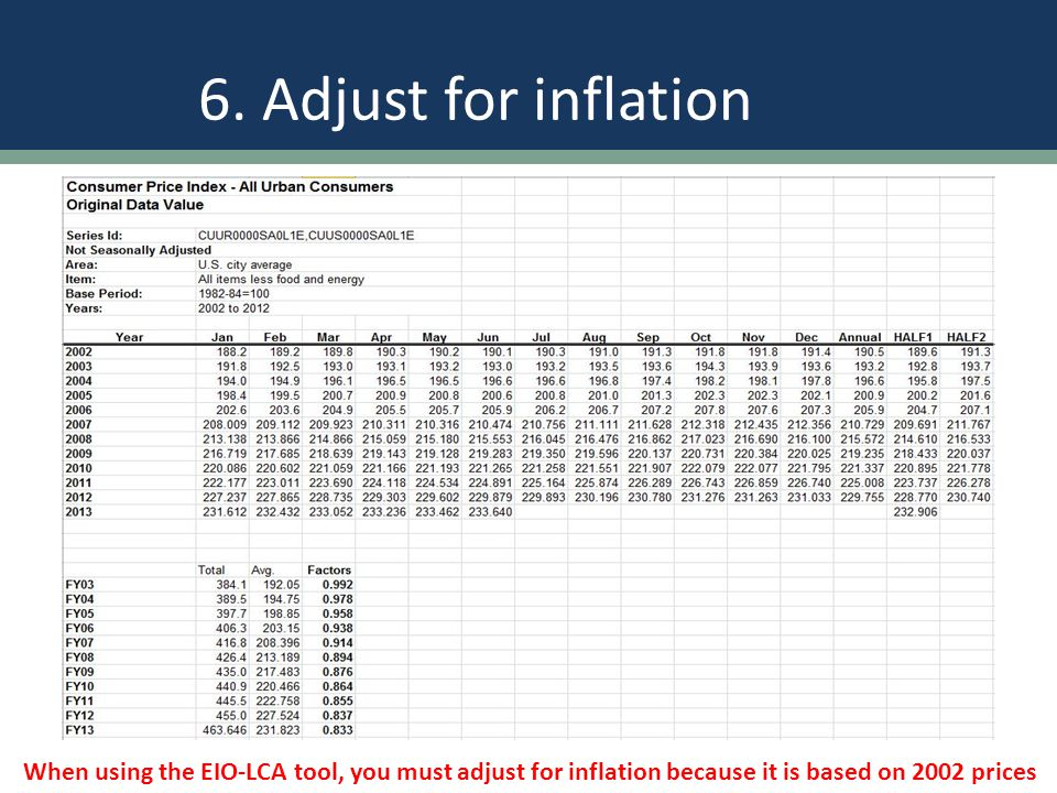 6. Adjust for inflation When using the EIO-LCA tool, you must adjust for inflation because it is based on 2002 prices