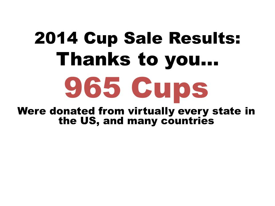 2014 Cup Sale Results: Thanks to you… 965 Cups Were donated from virtually every state in the US, and many countries