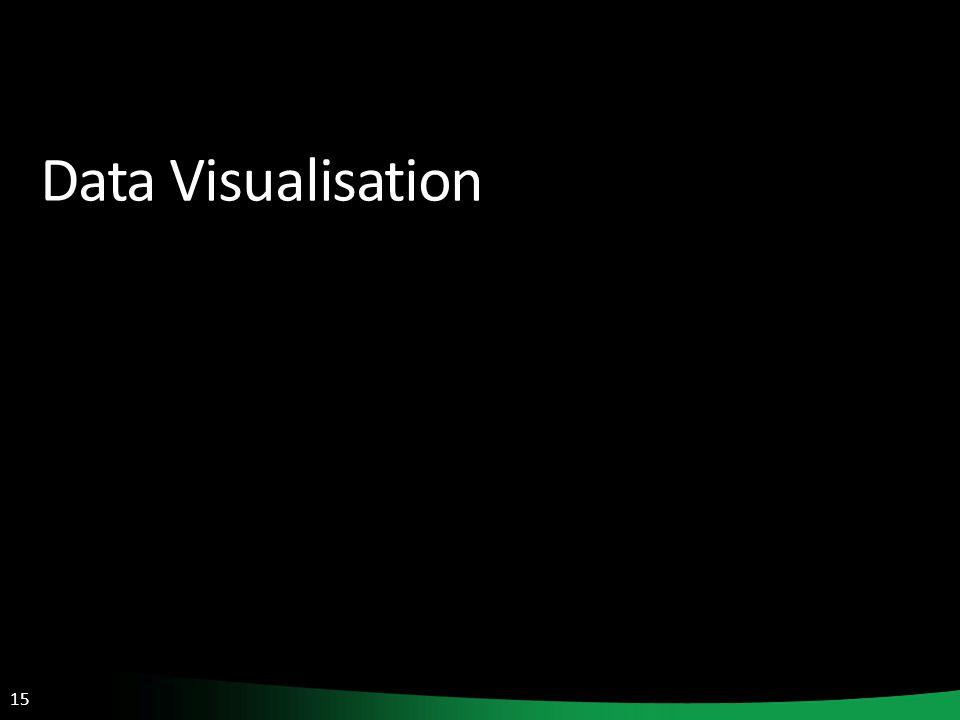 15 Data Visualisation