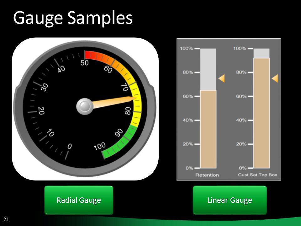 21 Gauge Samples Radial Gauge Linear Gauge