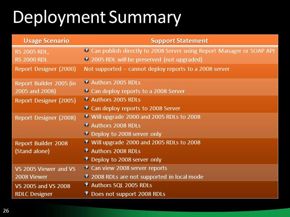 26 Deployment Summary
