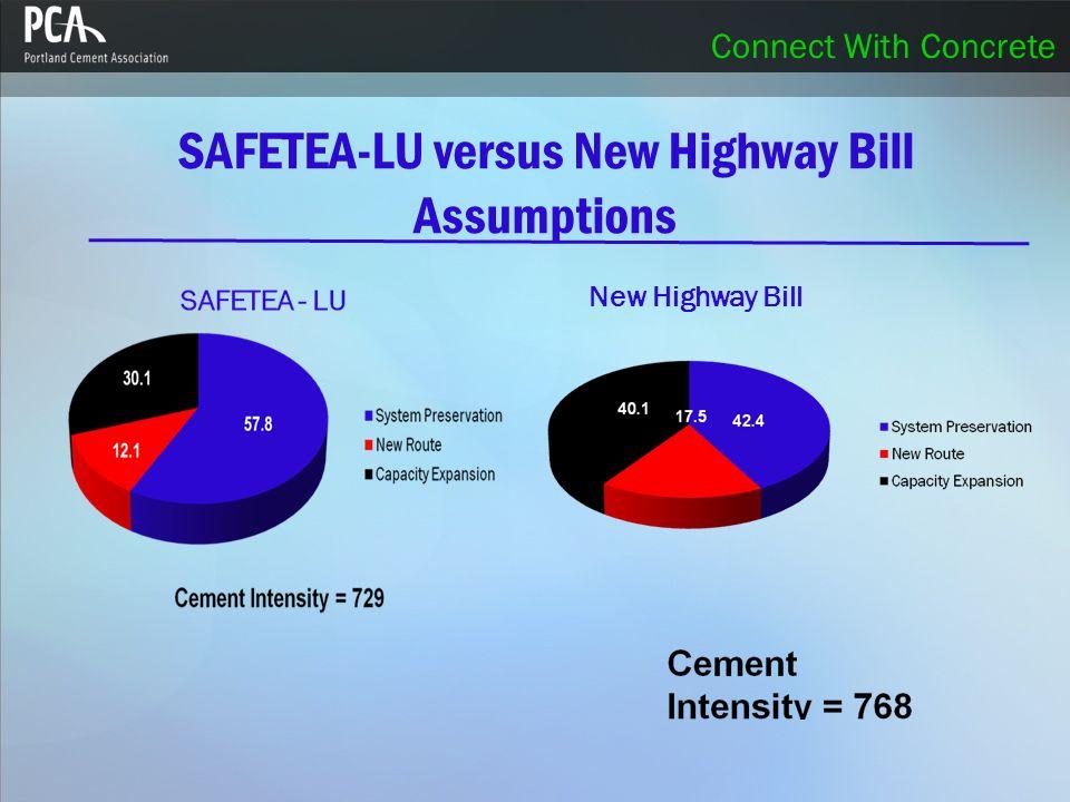 Connect With Concrete SAFETEA-LU versus New Highway Bill Assumptions New Highway Bill