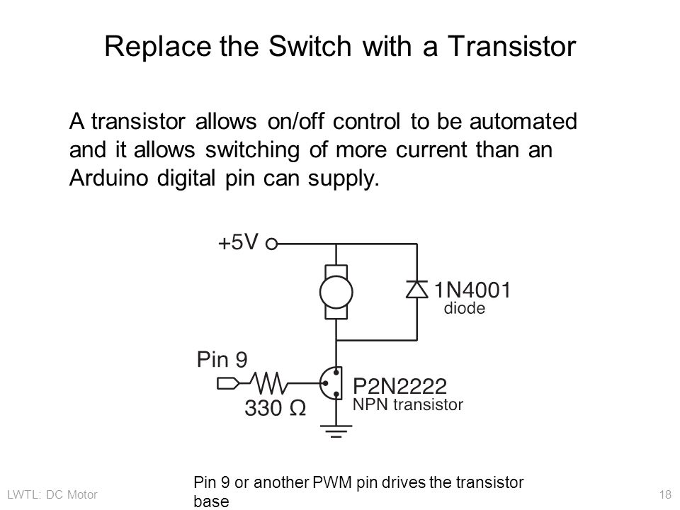 LWTL: DC Motor 18 Replace the Switch with a Transistor A transistor allows on/off control to be automated and it allows switching of more current than an Arduino digital pin can supply.
