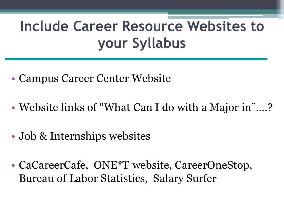 """Include Career Resource Websites to your Syllabus Campus Career Center Website Website links of """"What Can I do with a Major in""""….? Job & Internships w"""