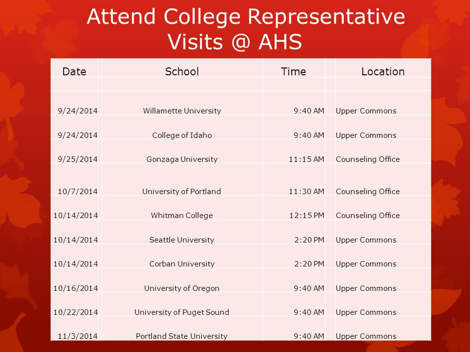 Attend College Representative Visits @ AHS  DateSchoolTimeLocation 9/24/2014Willamette University9:40 AMUpper Commons 9/24/2014College of Idaho9:40 AMUpper Commons 9/25/2014Gonzaga University11:15 AMCounseling Office 10/7/2014University of Portland11:30 AMCounseling Office 10/14/2014Whitman College12:15 PMCounseling Office 10/14/2014Seattle University2:20 PMUpper Commons 10/14/2014Corban University2:20 PMUpper Commons 10/16/2014University of Oregon9:40 AMUpper Commons 10/22/2014University of Puget Sound9:40 AMUpper Commons 11/3/2014Portland State University9:40 AMUpper Commons