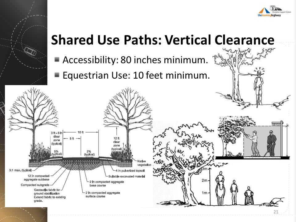 Shared Use Paths: Vertical Clearance Accessibility: 80 inches minimum. Equestrian Use: 10 feet minimum. 21