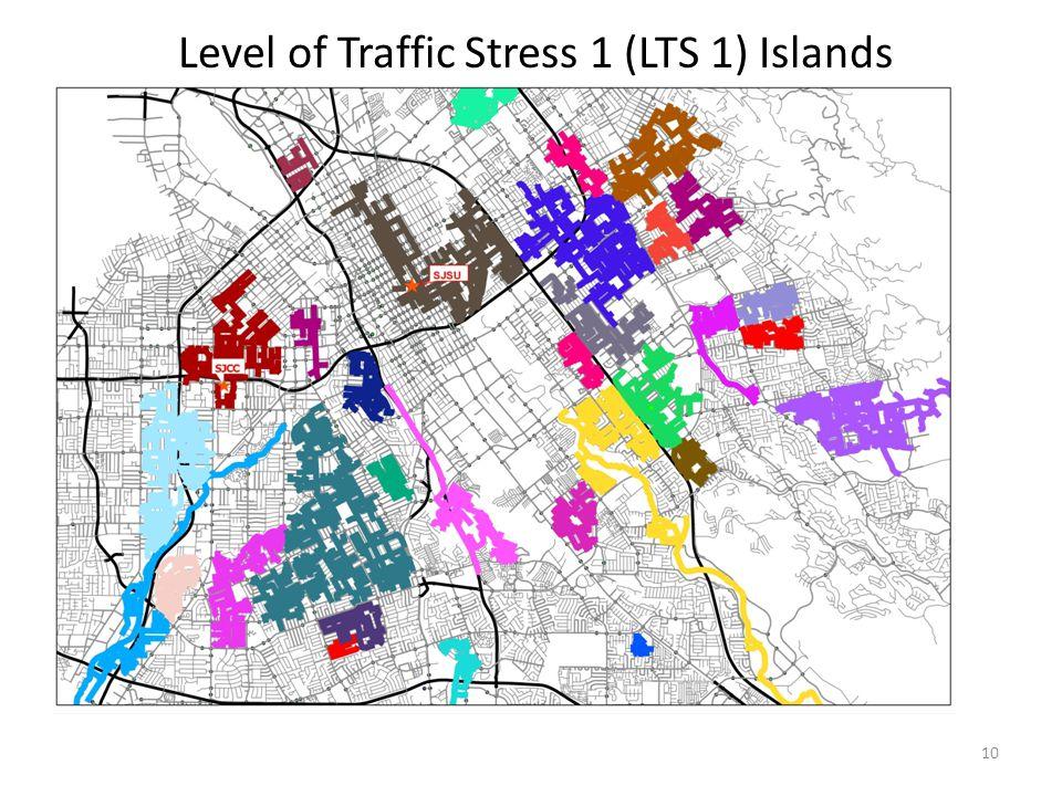 10 Level of Traffic Stress 1 (LTS 1) Islands