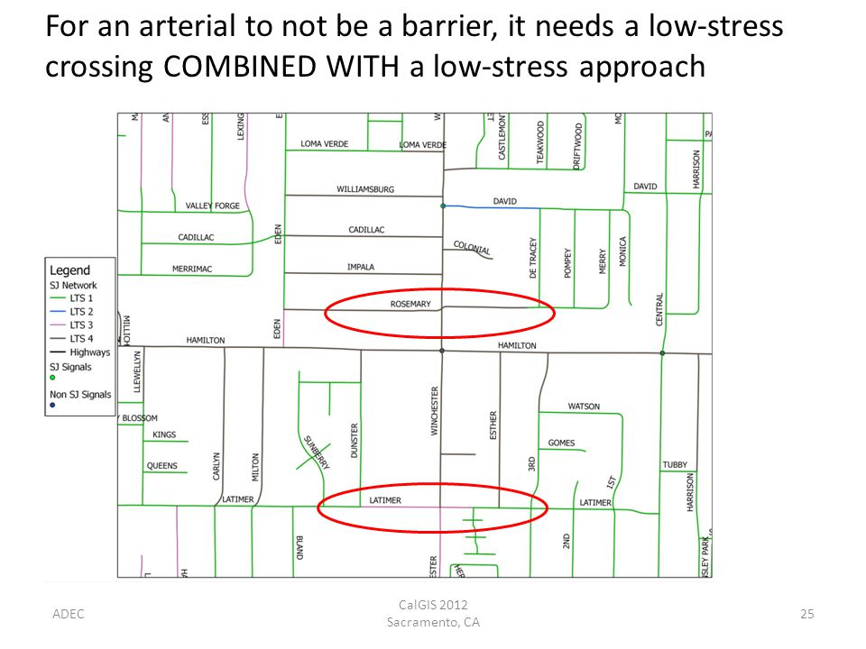 ADEC CalGIS 2012 Sacramento, CA 25 For an arterial to not be a barrier, it needs a low-stress crossing COMBINED WITH a low-stress approach