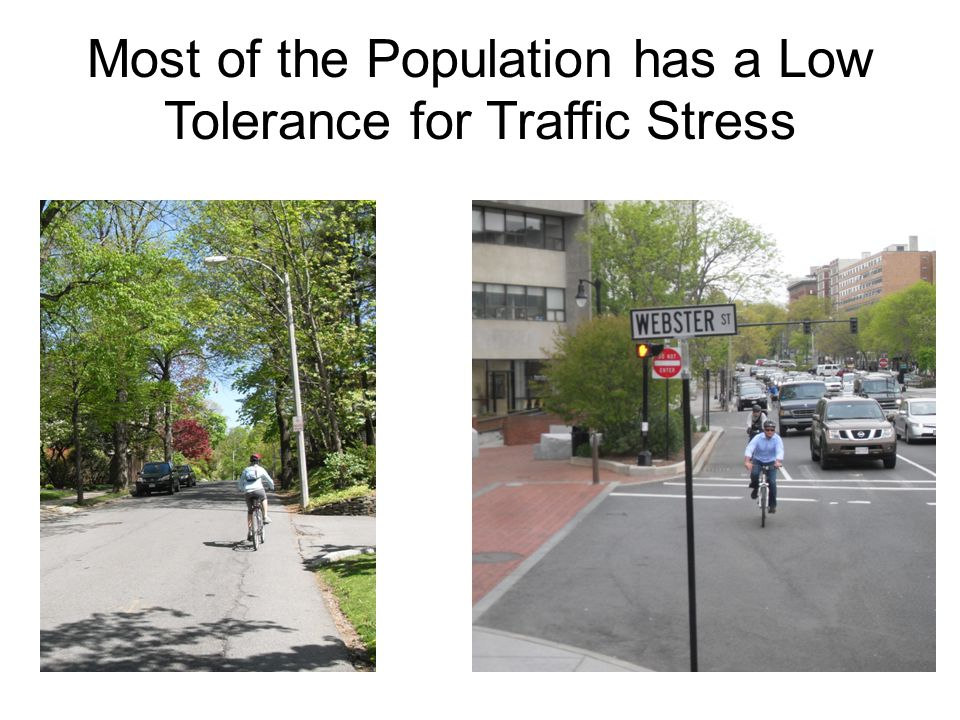 Most of the Population has a Low Tolerance for Traffic Stress