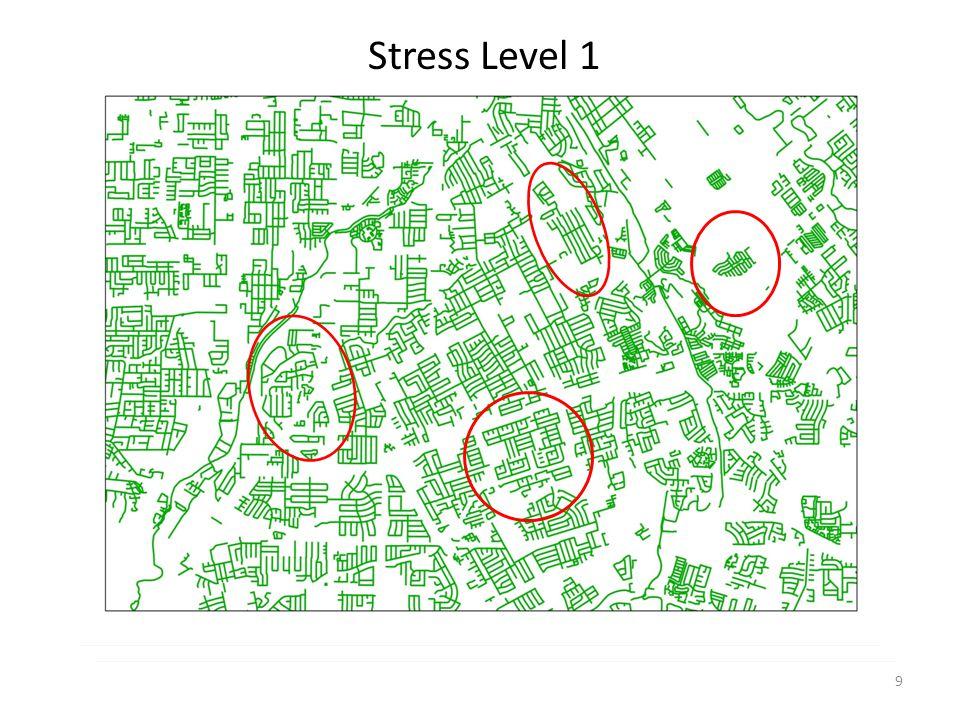 9 Stress Level 1